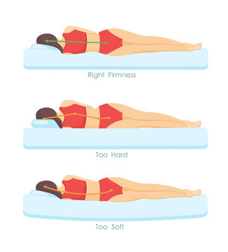 Vector illustration set of correct and incorrect sleeping mattress positions. ergonomics and body posture infographic in flat cartoon style.