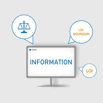 Loi Bourquin information