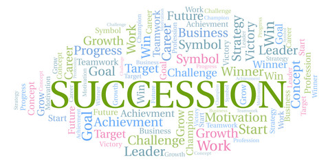 Succession word cloud.