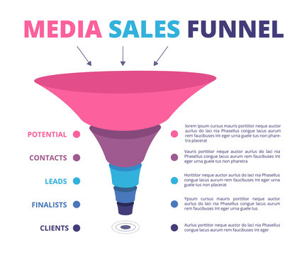 Sales funnel. Leads marketing and conversion funnel vector infographic. Sale funnel and target, chart cone shape illustration