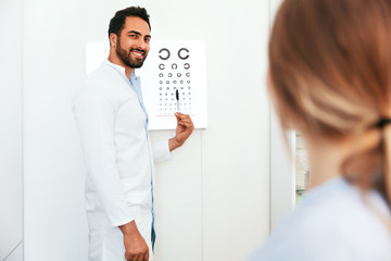 Vision Examination. Ophthalmologist With Eye Chart Card