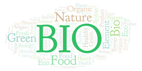Bio word cloud.