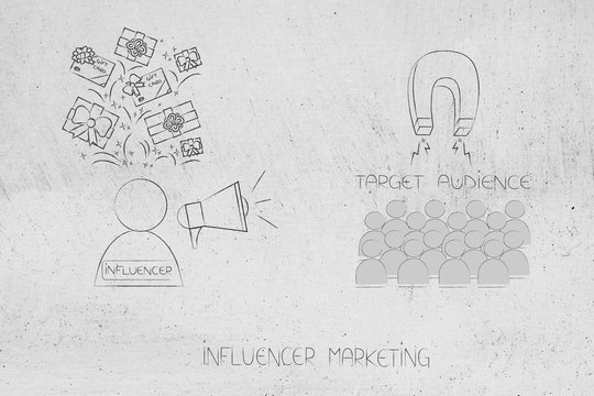 influencer receiving gifts to attract target audience with megaphone and magnet