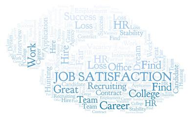 Job Satisfaction word cloud.