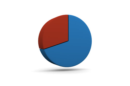 Pie Chart, Graph, 70%