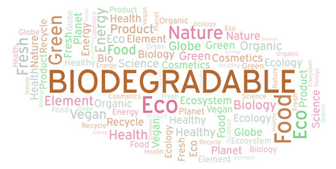 Biodegradable word cloud.