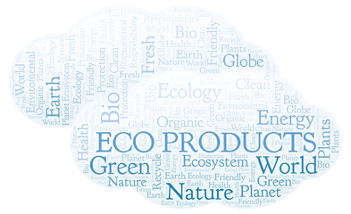 Eco Products word cloud.
