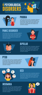 Psychological disorders infographic. Phobia, panic disorder, bipolar, PTSD, OCD, insomnia