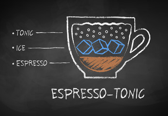 Chalk drawn sketch of Espresso tonic coffee