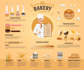 Bakery and pastry vector infographics