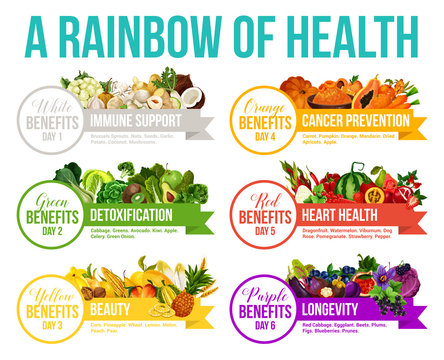 Color diet rainbow fruits and vegetables