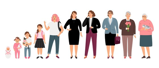 Woman age stages. Cartoon female ages process, teenager girl and young adult, mother and aged grandmother, women generations characters, vector illustration