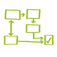 Handgezeichnetes Ablauf-Symbol in hellgrün