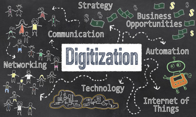 Digitization Strategy on Blackboard