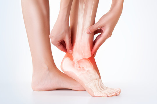 Ankle pain, foot painful point.