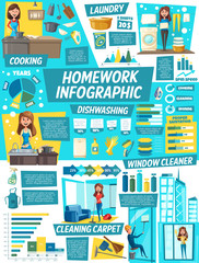Housework infographics, worker and cleaner