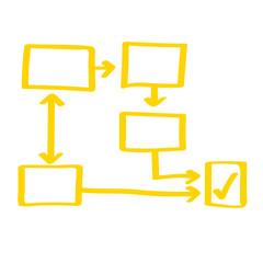 Handgezeichnetes Ablauf-Symbol in gelb