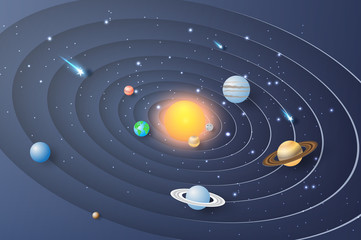 Poster Kosmos Paper art of Solar system circle background.The planets are rotating around the sun.The galaxy is full of stars.vector,illustration