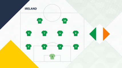 Ireland team preferred system formation 4-4-2, Ireland football team background for European soccer competition.