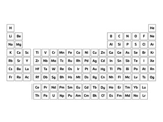 Periodic table of elements. Simple table with symbols of chemical elements. Black outline vector illustration.