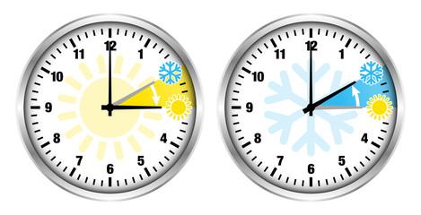 Zwei Uhren Zeitumstellung Symbole Ziffern Blass silber