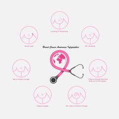 Prevention of breast cancer.Self-examination.Breast Cancer October Awareness Month Campaign concept.Women health concept.Breast cancer awareness month