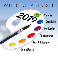 Carte de vœux 2019 sur le concept de la performance, montrant une palette de compétences pour la réussite d'une entreprise