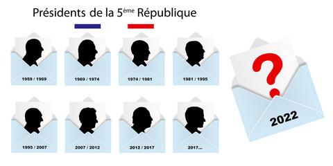 histoire de France avec l'élection du président de la République Française en 2022