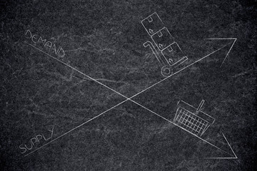 opposite arrows representing supply and demand with empty shopping cart and plenty of stocks