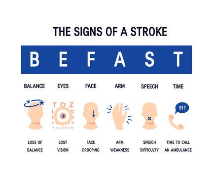 World stroke day vector concept
