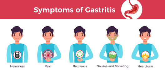 Gastritis Symptoms Infographic Banner
