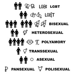 Sexual orientation symbols and signs. Stick figures with text.