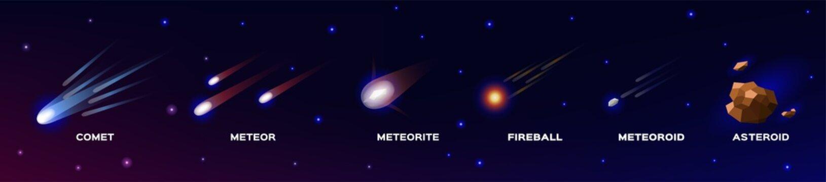 comet meteorite meteor fireball meteoroid and asteroid vector