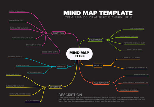 Mind Map Layout