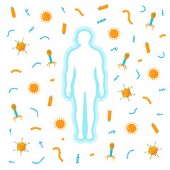 Immune system vector concept