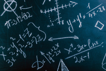 close up of math formulas on a blackboard, background image