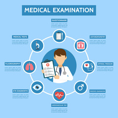 Medical examination infographic concept. Medicine healthcare. Banner with doctor and medical tests. Online doctor diagnosis. Health care online consultation. Hospital equipment. Vector illustration