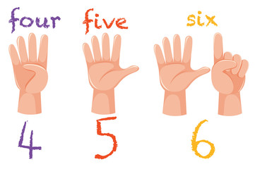 Numbers hand gesture poster