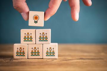 Team structure creates an idea