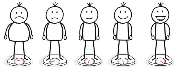 Set Gewicht / Diät / Abnehmen / Fitness / Waage