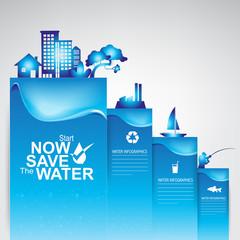 Saving The Water