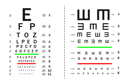 Tests for visual acuity testing with numerical indexes.