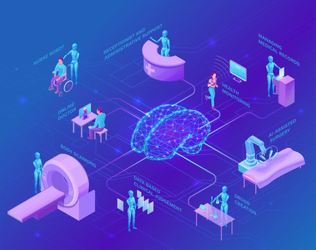 Artificial intelligence in healthcare infographics, medical robot set, isometric 3d vector illustration with ai technology in future medicine, smart robotic sugery, nurse, health treatment concept