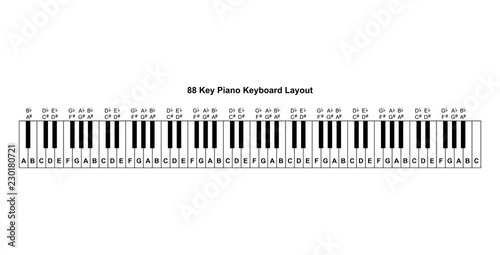 Sensational Piano Keyboard Diagram Piano Keyboard Layout On White Background Wiring 101 Ferenstreekradiomeanderfmnl