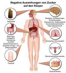 Auswirkungen von Zucker auf den Körper