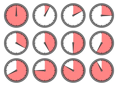 Zeit / Stunden / Minuten / Uhr / Dauer