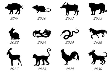 Chinese zodiac animals with year