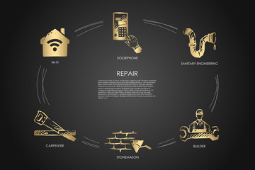 Repair - doorphone, sanitary engineering, builder, stonemason, carpenter, wi-fi vector concept set
