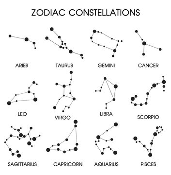 The 12 Zodiacal Constellations. Illustration Vector EPS10 on white background.