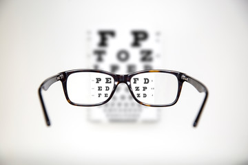 Eyeglasses during optometric examination / Exam view with optometric table and tortoise glasses